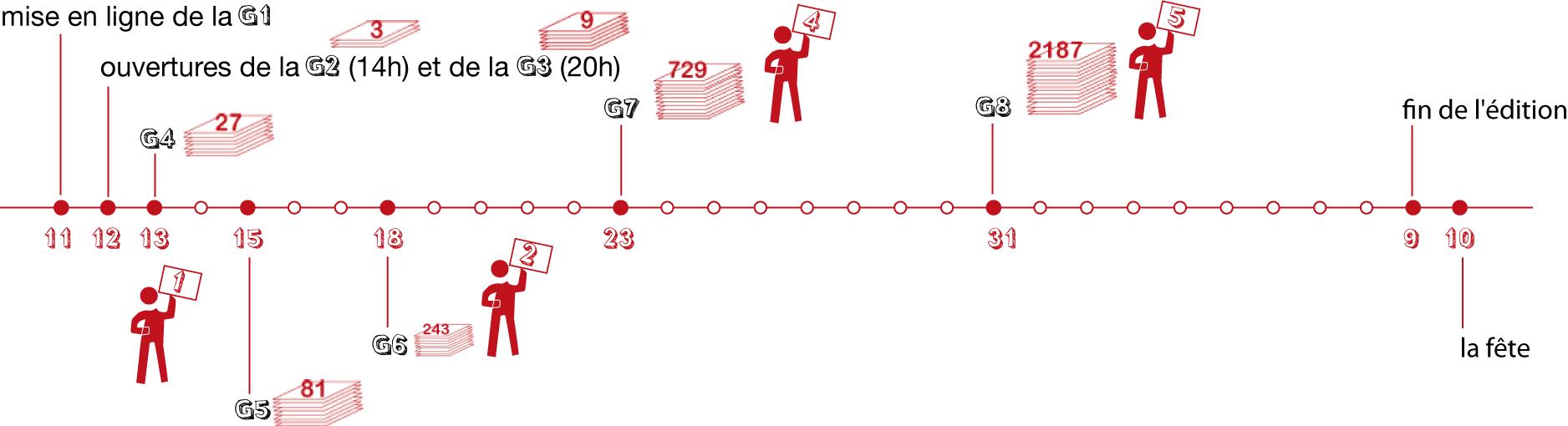 calendrier_O3280-5e-FR