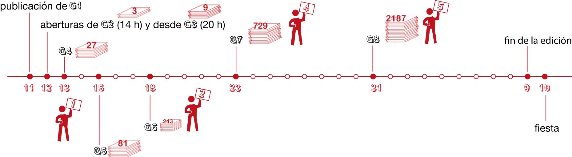 calendrier_O3280-5e-ES